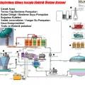 gunes-enerjisi-uretim-sistemi-solarux-tufan-bayram